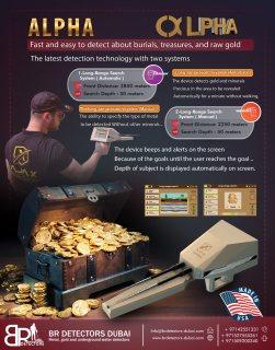 Gold detector - Alpha Ajax